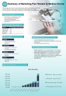Summary Of Marketing Plan Related To Medical Device Presentation Report Infographic PPT PDF Document