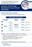 Summary Of One Page Role Based Access Control With Model Report PPT PDF Document