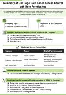 Summary Of One Page Role Based Access Control With Role Permissions Report PPT PDF Document