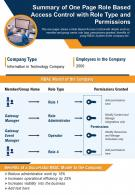 Summary Of One Page Role Based Access Control With Role Type And Permissions PPT PDF Document