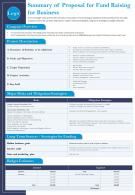 Summary Of Proposal For Fund Raising For Business Presentation Report Infographic PPT PDF Document