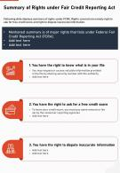 Summary Of Rights Under Fair Credit Reporting Act Presentation Report Infographic PPT PDF Document