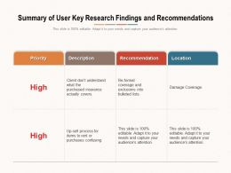 Summary Of User Key Research Findings And Recommendations