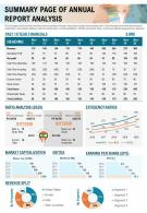 Summary Page Of Annual Report Analysis Presentation Report Infographic PPT PDF Document