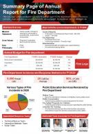Summary Page Of Annual Report For Fire Department Presentation Report Infographic PPT PDF Document