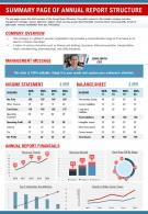 Summary Page Of Annual Report Structure Presentation Report Infographic PPT PDF Document