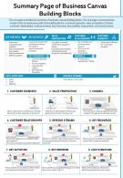 Summary Page Of Business Canvas Building Blocks Presentation Report Infographic PPT PDF Document