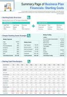 Summary Page Of Business Plan Financials Starting Costs Report PPT PDF Document
