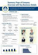 Summary Page Of Company Overview With Key Business Details PPT PDF Document