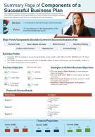 Summary Page Of Components Of A Successful Business Plan Report PPT PDF Document