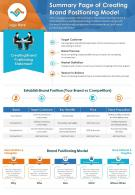 Summary Page Of Creating Brand Positioning Model Presentation Report Infographic PPT PDF Document