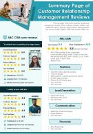 Summary Page Of Customer Relationship Management Reviews Presentation Report Infographic PPT PDF Document