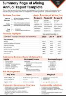 Summary Page Of Mining Annual Report Template Presentation Report Infographic PPT PDF Document