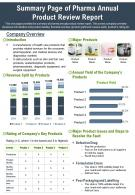 Summary Page Of Pharma Annual Product Review Report Presentation Report Infographic PPT PDF Document