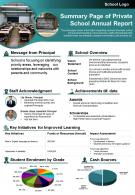 Summary Page Of Private School Annual Report Presentation Report Infographic PPT PDF Document
