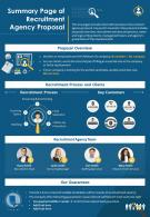 Summary Page Of Recruitment Agency Proposal Presentation Report Infographic PPT PDF Document
