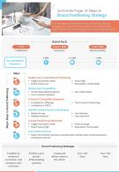 Summary Page Of Steps In Brand Positioning Strategy Presentation Report Infographic PPT PDF Document
