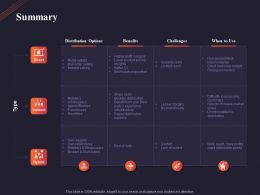 Summary Ppt Powerpoint Presentation Professional Tips