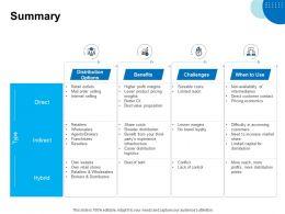 Summary Ppt Powerpoint Presentation Template