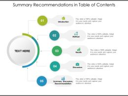Summary Recommendations In Table Of Contents