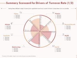 Summary Scorecard For Drivers Of Turnover Rate Personal Growth Ppt Presentation Rules