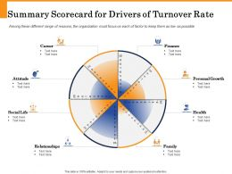 Summary Scorecard For Drivers Of Turnover Rate Relationships Soical Life Ppt Background