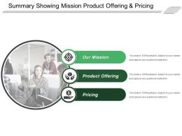 Summary Showing Mission Product Offering And Pricing