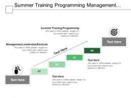 Summer Training Programming Management Leadership Electives Engineering Foundation