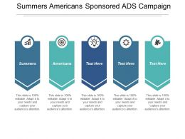 Summers Americans Sponsored Ads Campaign Manage Fund Management Cpb