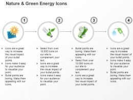Sun Cfl Fuel Green Energy Ppt Icons Graphics