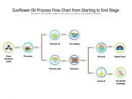 Sunflower Oil Process Flow Chart From Starting To End Stage