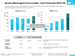 Suntory Beverage And Food Limited Asia Financials 2014-18