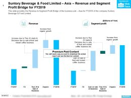 Suntory Beverage And Food Limited Asia Revenue And Segment Profit Bridge For Fy2019
