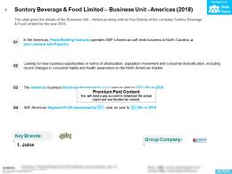 Suntory Beverage And Food Limited Business Unit Americas 2018
