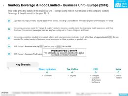 Suntory Beverage And Food Limited Business Unit Europe 2018
