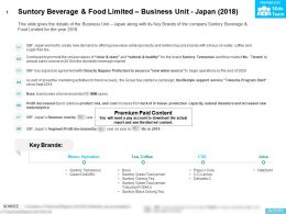 Suntory Beverage And Food Limited Business Unit Japan 2018