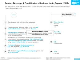 Suntory Beverage And Food Limited Business Unit Oceania 2018
