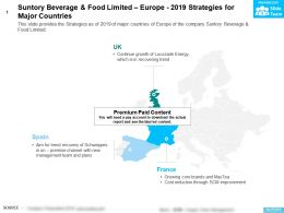 Suntory Beverage And Food Limited Europe 2019 Strategies For Major Countries