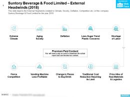 Suntory Beverage And Food Limited External Headwinds 2018