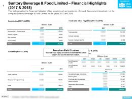 Suntory Beverage And Food Limited Financial Highlights 2017-2018