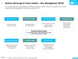 Suntory Beverage And Food Limited Key Management 2019