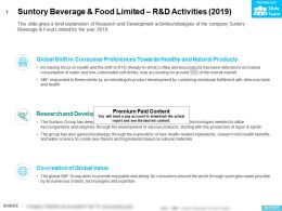 Suntory Beverage And Food Limited R And D Activities 2019