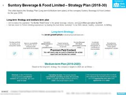 Suntory Beverage And Food Limited Strategy Plan 2018-30