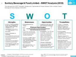 Suntory Beverage And Food Limited Swot Analysis 2018