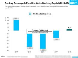 Suntory Beverage And Food Limited Working Capital 2014-18