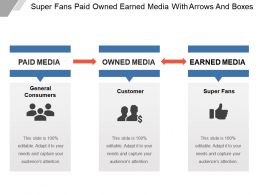 Super Fans Paid Owned Earned Media With Arrows And Boxes