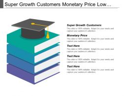 Super Growth Customers Monetary Price Low Maintenance Customers