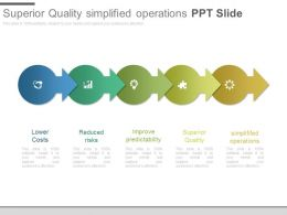 Superior Quality Simplified Operations Ppt Slide