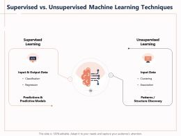 Supervised Vs Unsupervised Machine Learning Techniques Association Ppt Powerpoint Presentation
