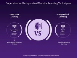 Supervised Vs Unsupervised Machine Learning Techniques Clustering Ppt Powerpoint Presentation Model